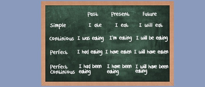 """The Curious Case of the English Verb """"To Be"""""""