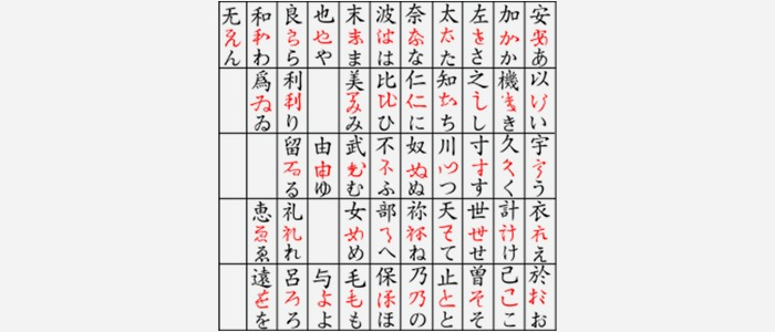 How to Learn Japanese - kana