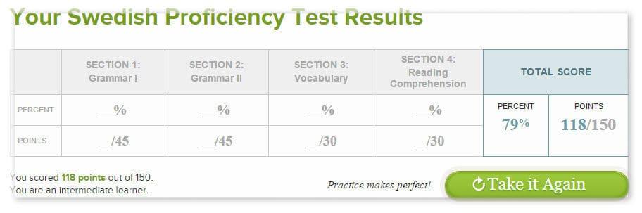 5 free language proficiency tests lingq blog