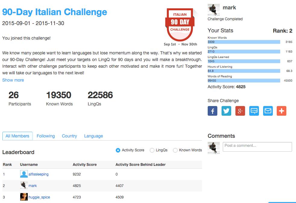 Italian Challenge stats